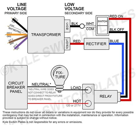 Voltage Wiring Diagram by Kyle Switch Plates August 2018