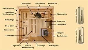Massivholz Sauna Selbstbau : die vorteile ~ Whattoseeinmadrid.com Haus und Dekorationen