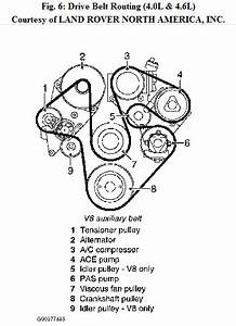 What Is The Routing Of My Serpentine Belt On My 2003