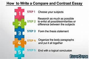 Comparison Essay Introduction creative writing games for 4th grade mom can you help me with my homework games creative writing
