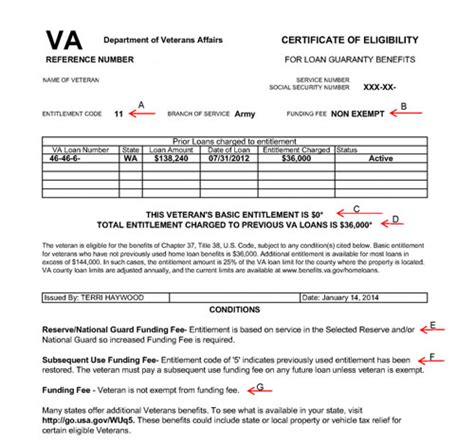 what is a va loan certificate of eligibility tjc