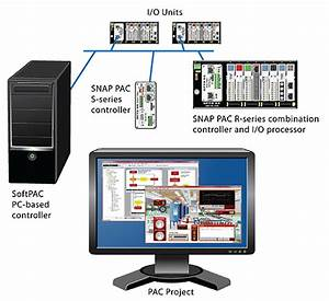 What Is Hmi Software  Technical Summary For New Engineers