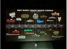 Así quedan los estrenos de Walt Disney Studios entre 2015