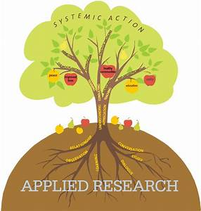 Applied Research Tree Diagram