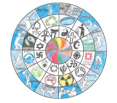 Religious & Personal Symbols Assignment  World Faiths