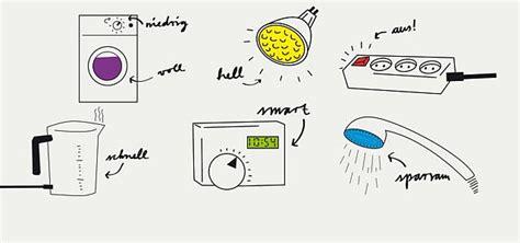 wie kann sparen wie kann wasser sparen 10 hilfreiche tipps