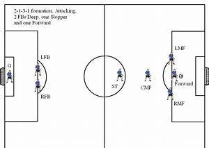 Soccer Formations  Choosing A Youth Soccer Formation