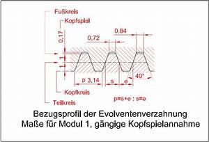 Zahnrad Modul Berechnen : zahnstange modul k chen kaufen billig ~ Themetempest.com Abrechnung