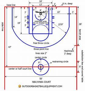 Nba Basketball Court.Basketball Wallpaper Nba Basketball ...