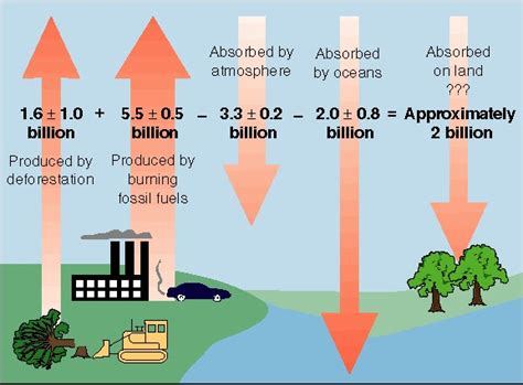 earth   natural greenhouse effect due  trace