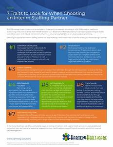 Guide To Choosing The Right Staffing Partner