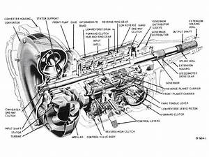 Service Ford Mustang C4 Transmission Transmission Cutaway