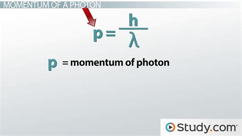 Energy Of Light Equation by Energy Momentum Of A Photon Equation Calculations