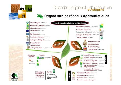 chambre d agriculture de la manche chambre régionale d agriculture d aquitaine et de la