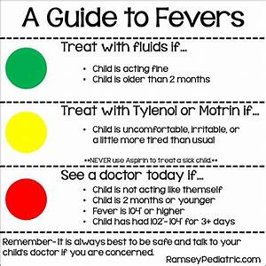 Fever In Children  With Images