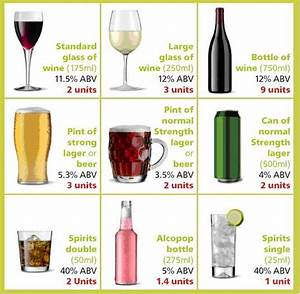 Calories In Alcoholic Drinks Chart Uk 79 Best Images About Beverages Fluid And Hydration On