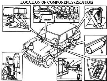 Diagram Range Rover For Coil Spring Replacement