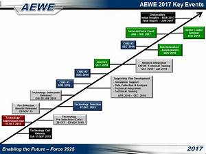 Army Patch Chart 2016 Aewe 2017 Small Arms And Munitions Summary The Firearm Blog