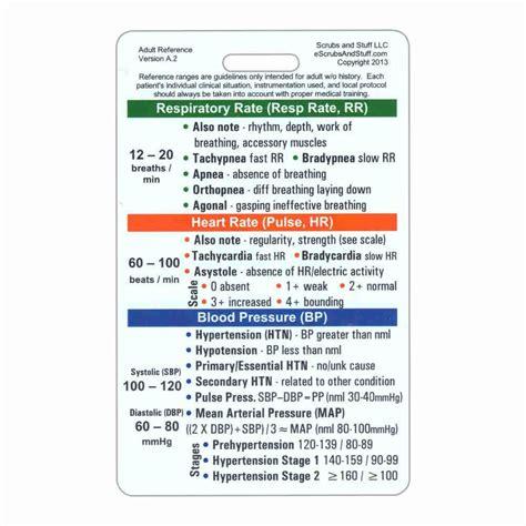 adult vital signs vertical badge card helpful medical