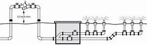 Irrigation Service Fort Myers Fl