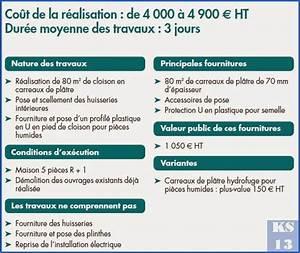 Produit Hydrofuge Pour Placo : prix placo hydrofuge ~ Nature-et-papiers.com Idées de Décoration