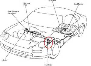 similiar toyota fuel line diagram keywords 2007 toyota ta a v6 engine diagram as well toyota 4runner fuel filter