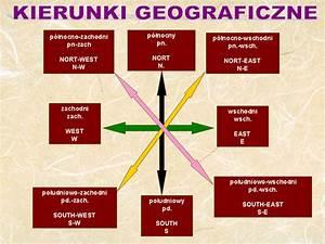 scholaris kierunki geograficzne