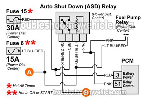 1998 Jeep Wrangler 4 0 Injector Wiring Diagram by 1993 1995 Auto Shut Asd Wiring Diagram Jeep 4 0l