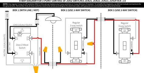 Gallery Lutron Way Dimmer Wiring Diagram Sample