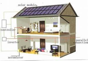 Solar Cell Jogja  Energi Surya Untuk Rumah  Solar Home System