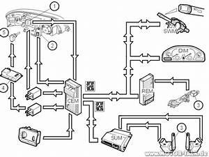 Automatische Entlüfter Heizung Funktioniert Nicht : unbenannt automatische leuchtweitenregulierung funktioniert nicht volvo s60 s80 v70 2 ~ Watch28wear.com Haus und Dekorationen