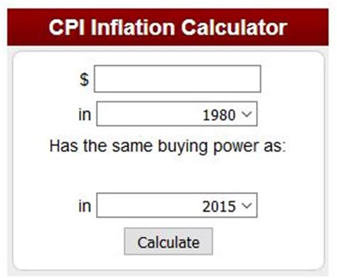 us bureau of labor statistics cpi inflation calculators from inflationdata com