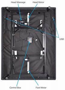 Serta Motion Essentials Adjustable Base Review