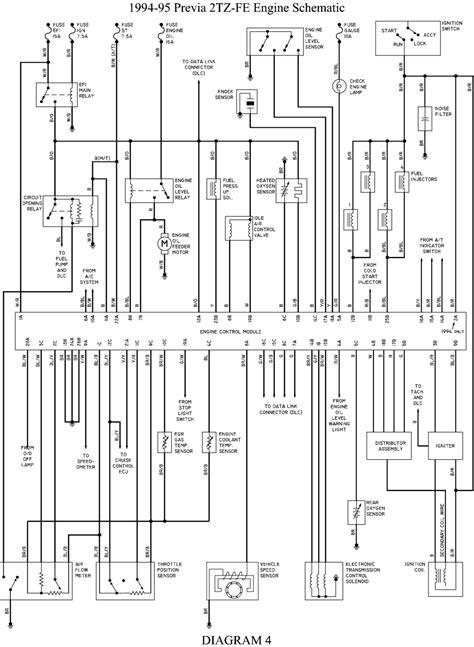 1994 Toyotum Engine Wiring Diagram by Repair Guides Wiring Diagrams Wiring Diagrams
