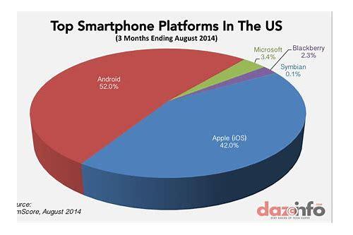 Smart share download iphone :: danskortiti
