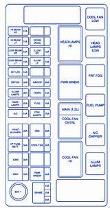 2010 Chevy Aveo Fuse Diagram