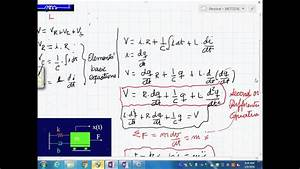 Review Differential Equations  Second Order Form  Block