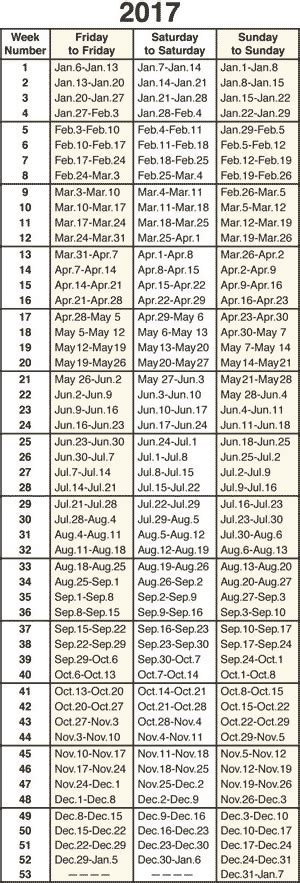 registry collection calendar
