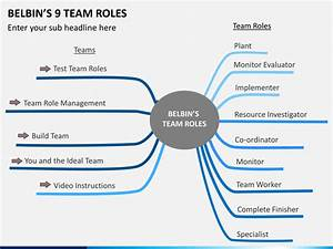 Belbin Chart Belbin 39 S Team Roles Powerpoint Template Sketchbubble