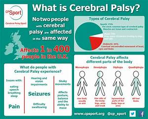 Cerebral Palsy - Pictures, posters, news and videos on ...