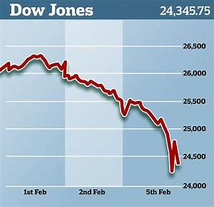 US stocks bounce back up in early trading   Daily Mail Online