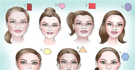 How To Find Your Perfect Hairstyle