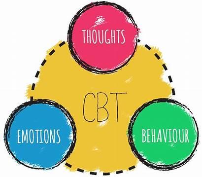 Cognitive Therapy Cbt Addiction Behavioral Behaviour Behavior