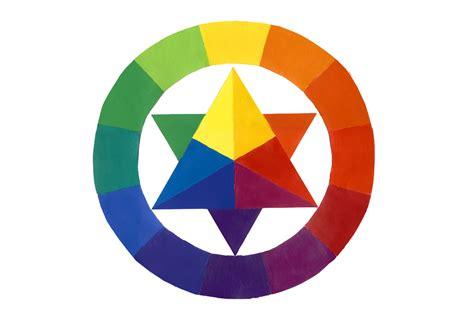 comment peindre meuble cuisine le cercle chromatique des couleurs palzon com