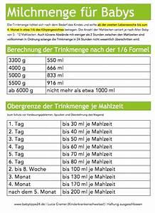 Zinsen Pro Jahr Berechnen : trinkmenge s ugling ~ Themetempest.com Abrechnung