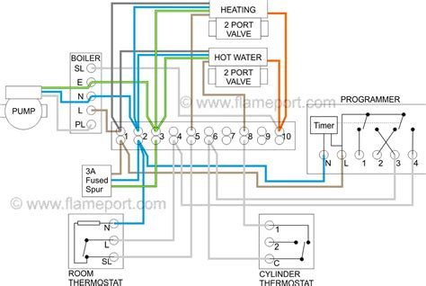hive s plan wiring diagram thermostat for boiler heating system attractive wiring