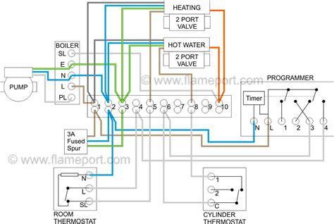thermostat  boiler heating system modern wiring  radiant diy floor
