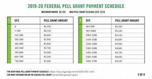 2018 2019 pell grant chart federal student aid on twitter quot the maximum pell grant