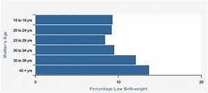Nm Ibis Complete Health Indicator Report Birth