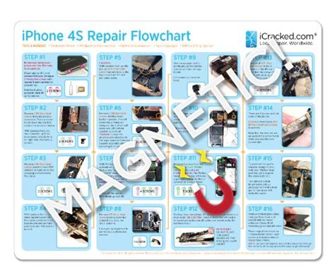 iphone 4s repair magnetic hd repair flowchart for iphone 4s one step to